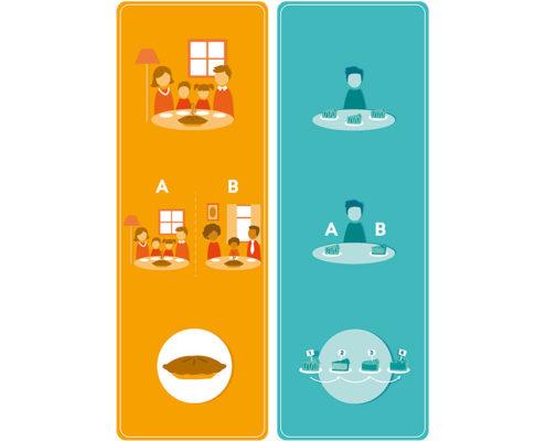 studio-sabine-infographic-centrum-voor-smaakonderzoek-cso-01